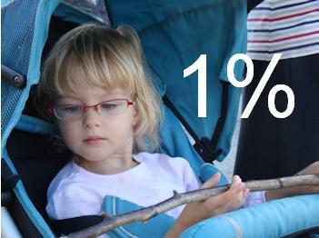 1% dla Małgosi